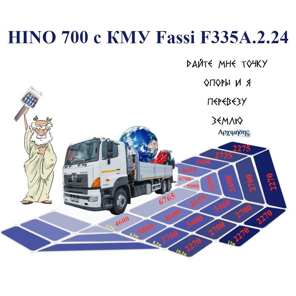 Грузоподъемность манипулятора HINO 700 с КМУ Fassi F335A.2.24